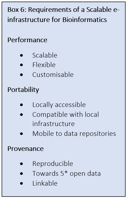 Box 6: Requirements of a Scalable e-infrastructure for Bioinformatics